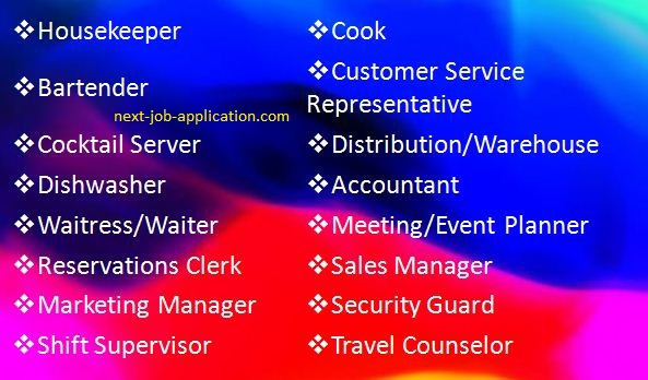 Available Positions at Best Western