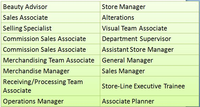 Available Positions at Bloomingdale's