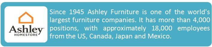About Ashley Furniture Company
