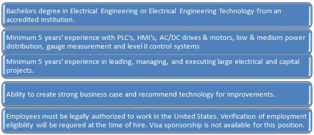 Alcoa Qualifications