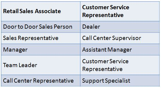 Available Positions at AT&T