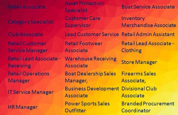 Available Positions atCabela's