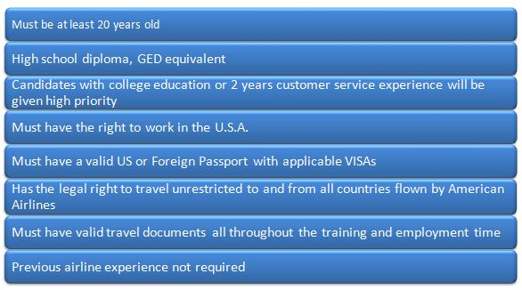 Flight Attendant Requirements at American Airlines